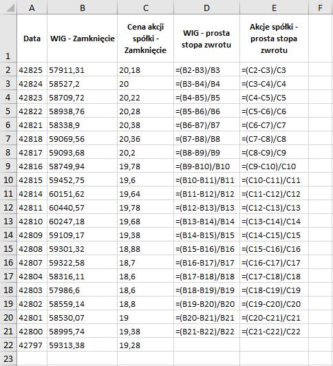 Współczynnik beta - dane wejściowe w arkuszu kalkulacyjnym - formuły