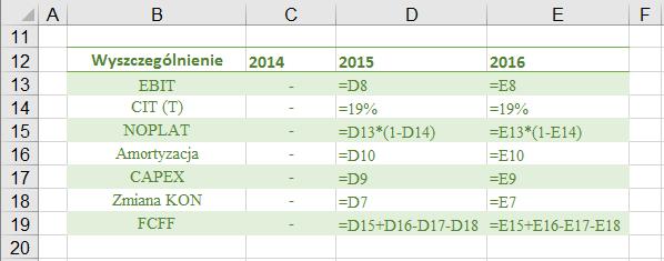 Kalkulacja FCFF – formuły wprowadzone w arkusz kalkulacyjny