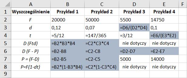 Dyskonto handlowe – formuły wprowadzone w arkusz MS Excel