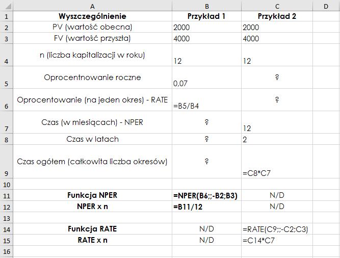 Zastosowanie funkcji NPER i RATE – formuły