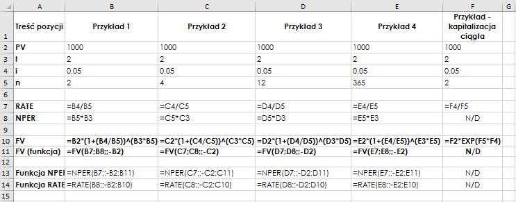 Zastosowanie funkcji FV – formuły