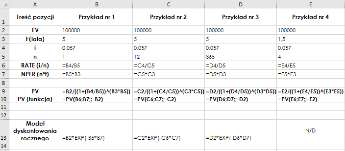Wartość obecna przy kapitalizacji podokresowej – rozwiązanie przykładów w MS Excel - formuły