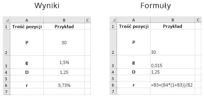 Wymagana stopa zwrotu – model Gordona - przykład obliczeń w MS Excel