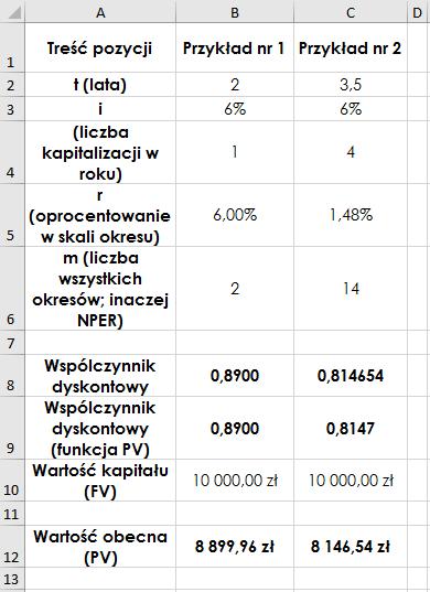 Współczynnik dyskontowy – przykłady w Ms Excel – wyniki