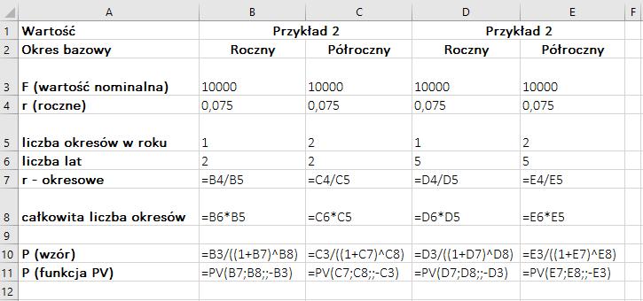 Wycena obligacji zerokuponowej – przykład w Microsoft Excel – formuły