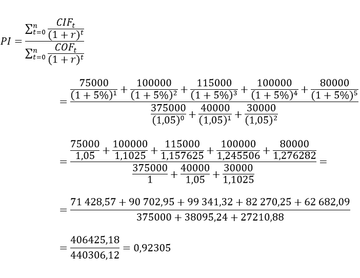 Rozwiązanie drugiego przykładu – wskaźnik rentowności
