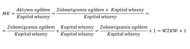 Relacja zachodząca pomiędzy mnożnikiem kapitałowym, a wskaźnikiem zadłużenia kapitału własnego