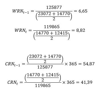 Cykl rotacji należności – obliczenia do przykładu oparte na przeciętnym stanie należności
