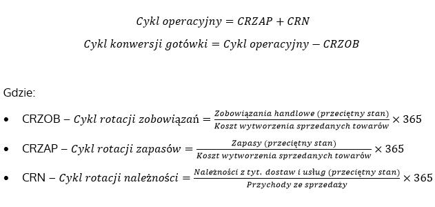 Cykl operacyjny i cykl konwersji gotówki – wzory
